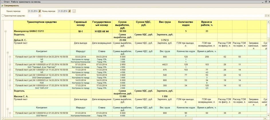 "Отчет ""Работа транспорта за месяц"" для УАТ"